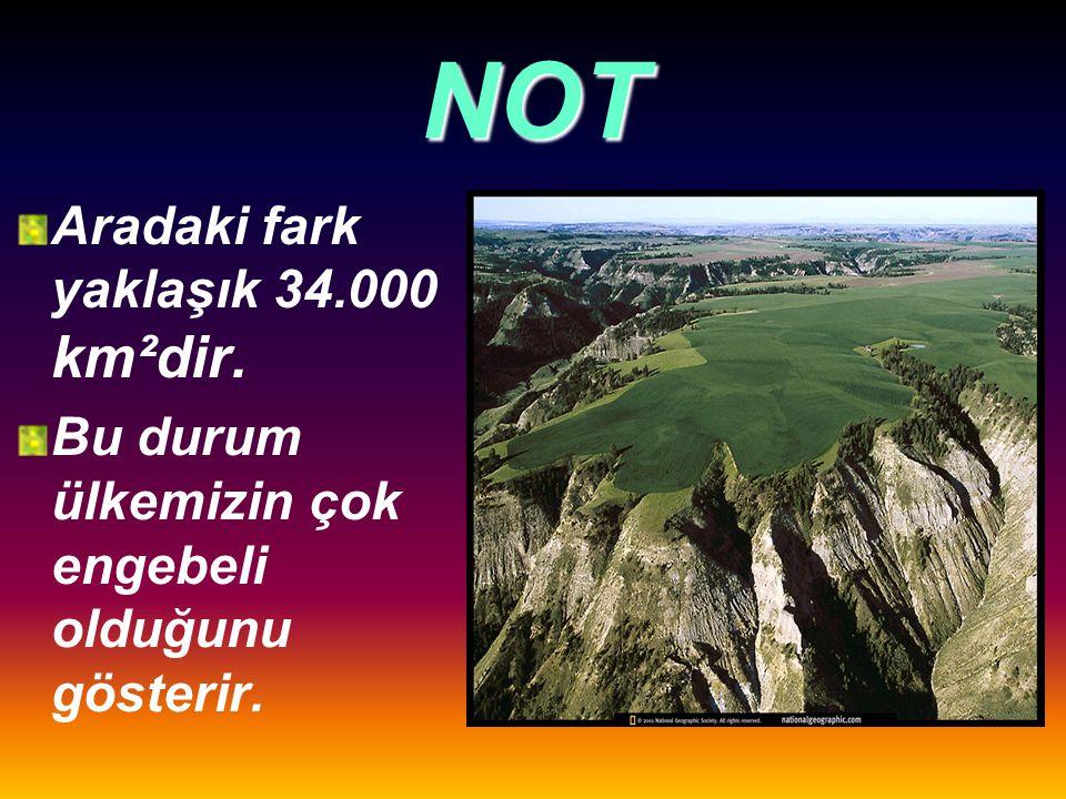 NOT Aradaki fark yaklaşık 34.000 km²dir.