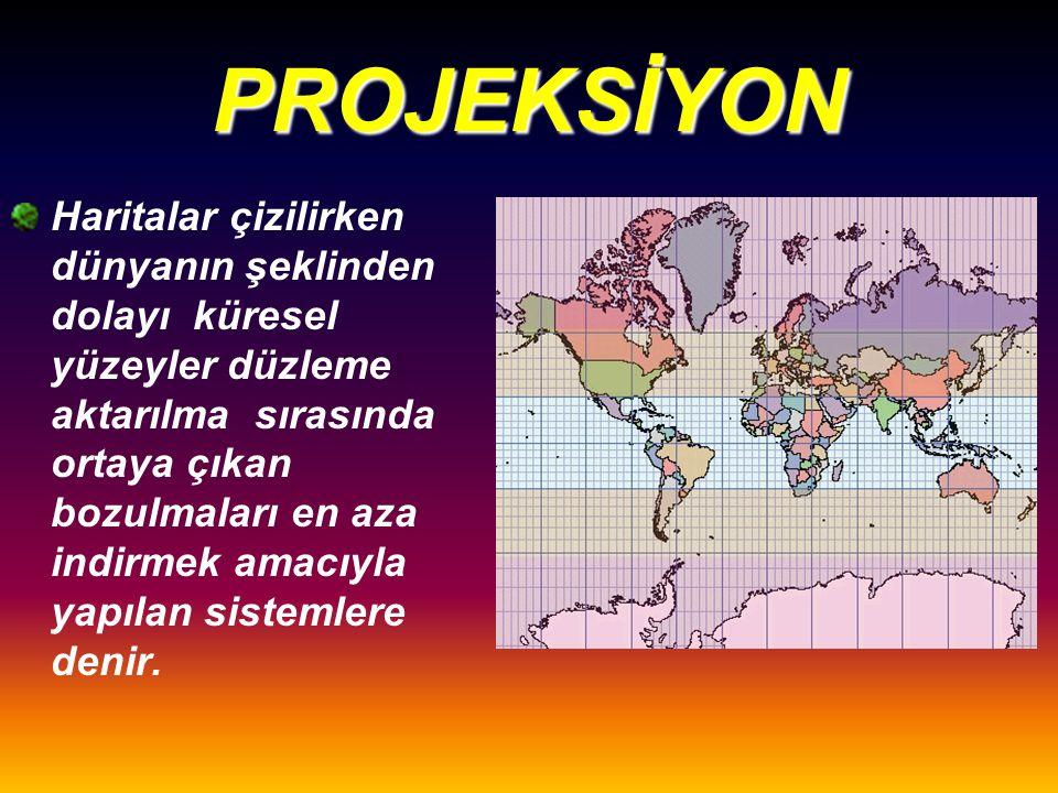 PROJEKSİYON