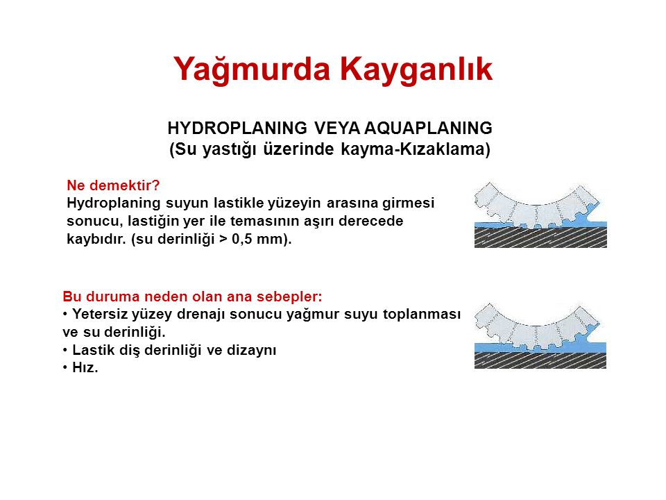 HYDROPLANING VEYA AQUAPLANING (Su yastığı üzerinde kayma-Kızaklama)