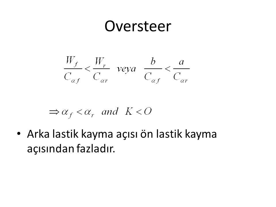Oversteer Arka lastik kayma açısı ön lastik kayma açısından fazladır.