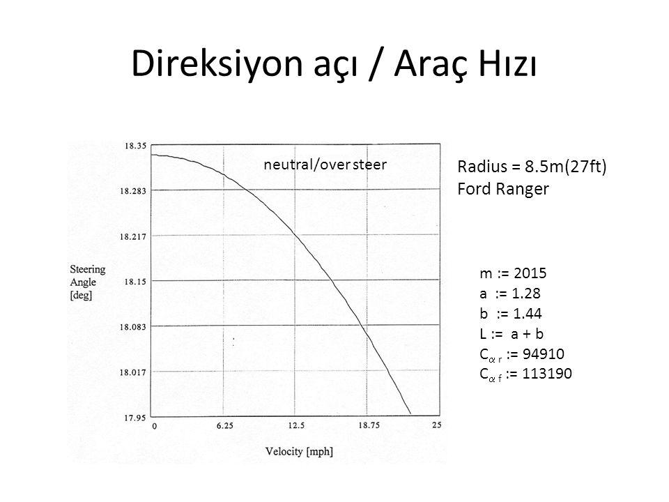 Direksiyon açı / Araç Hızı