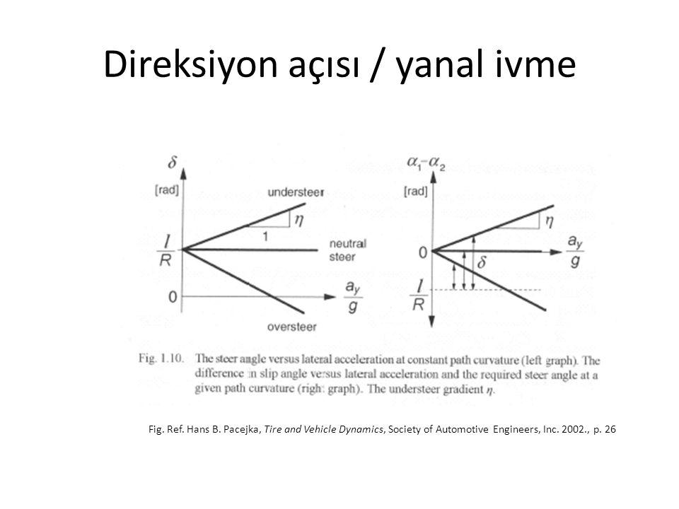 Direksiyon açısı / yanal ivme