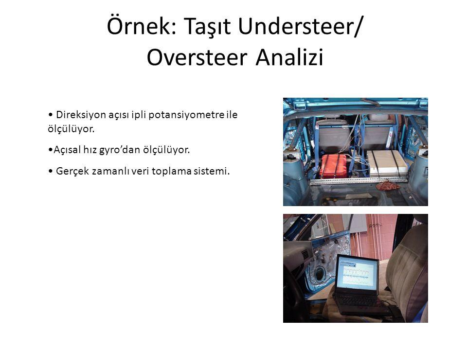 Örnek: Taşıt Understeer/ Oversteer Analizi