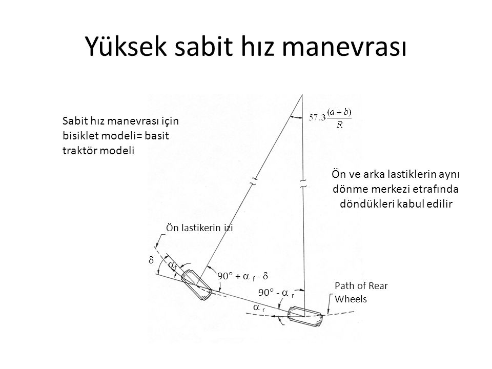 Yüksek sabit hız manevrası