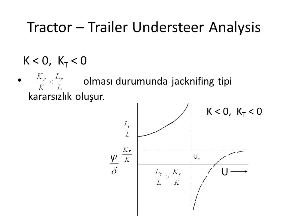 Tractor – Trailer Understeer Analysis