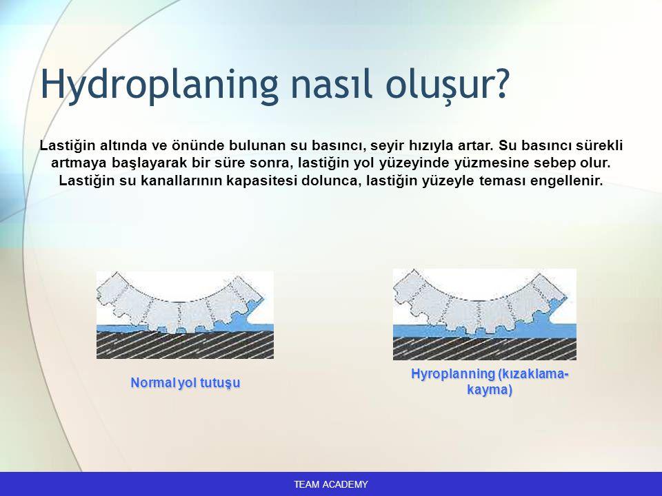 Hydroplaning nasıl oluşur