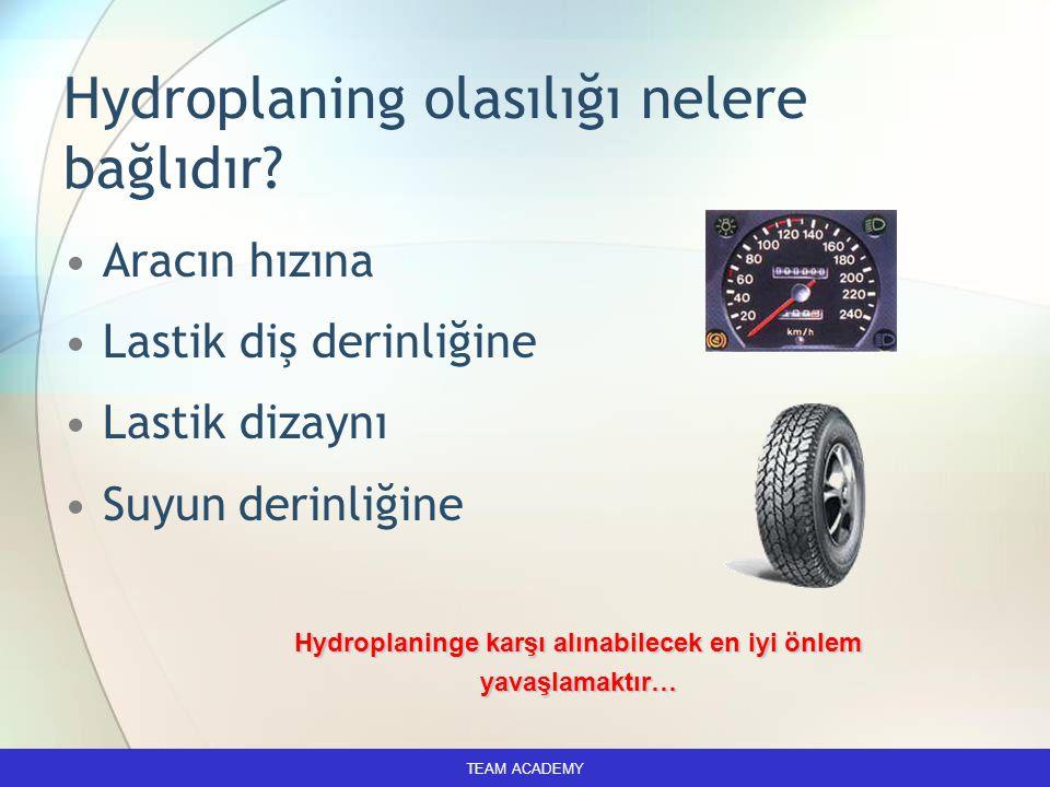 Hydroplaning olasılığı nelere bağlıdır