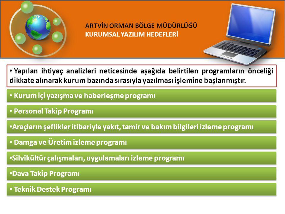 Kurum içi yazışma ve haberleşme programı
