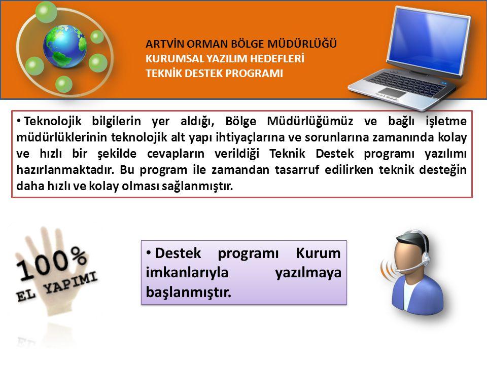Destek programı Kurum imkanlarıyla yazılmaya başlanmıştır.