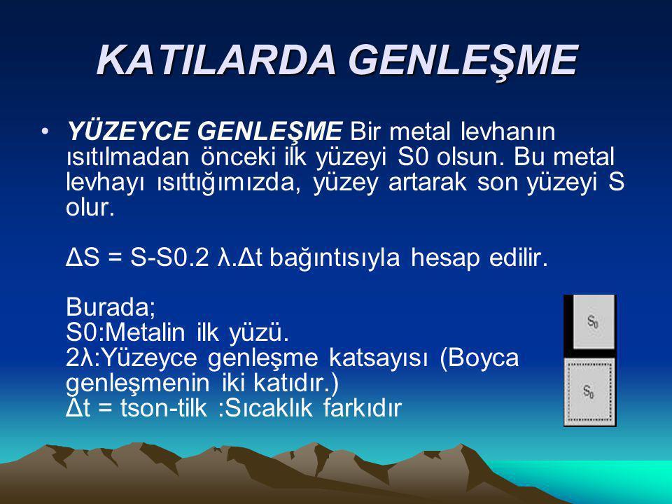KATILARDA GENLEŞME