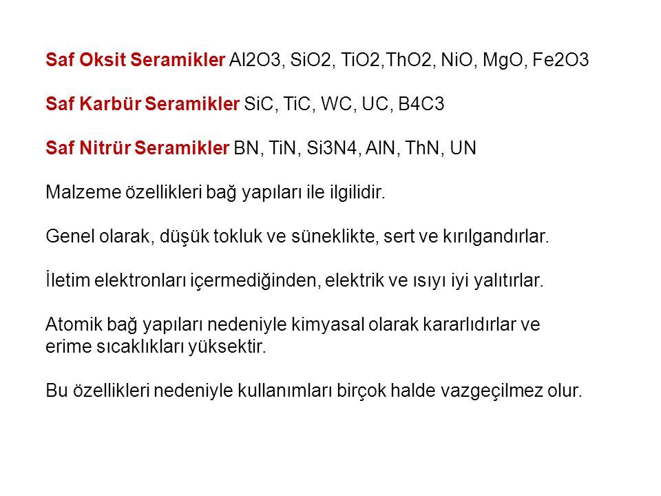 Saf Oksit Seramikler Al2O3, SiO2, TiO2,ThO2, NiO, MgO, Fe2O3