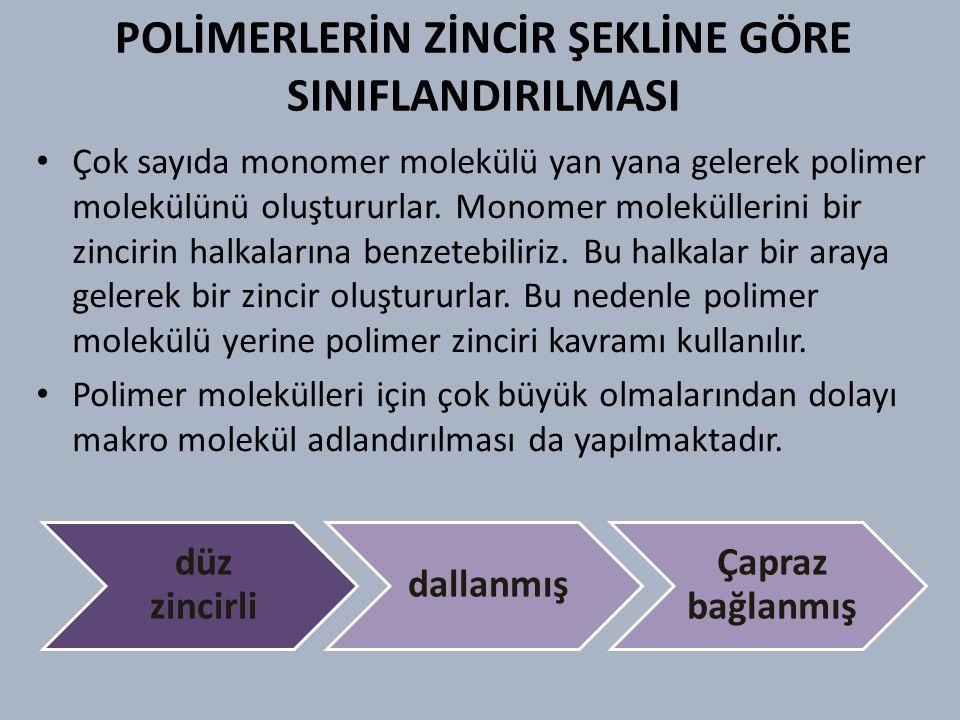 POLİMERLERİN ZİNCİR ŞEKLİNE GÖRE SINIFLANDIRILMASI