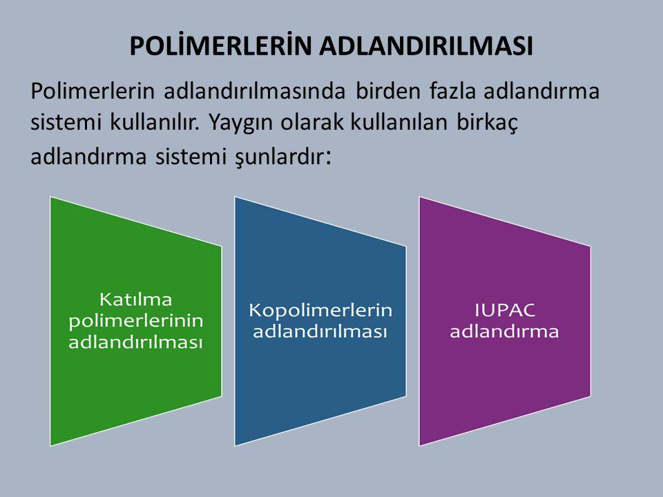 POLİMERLERİN ADLANDIRILMASI