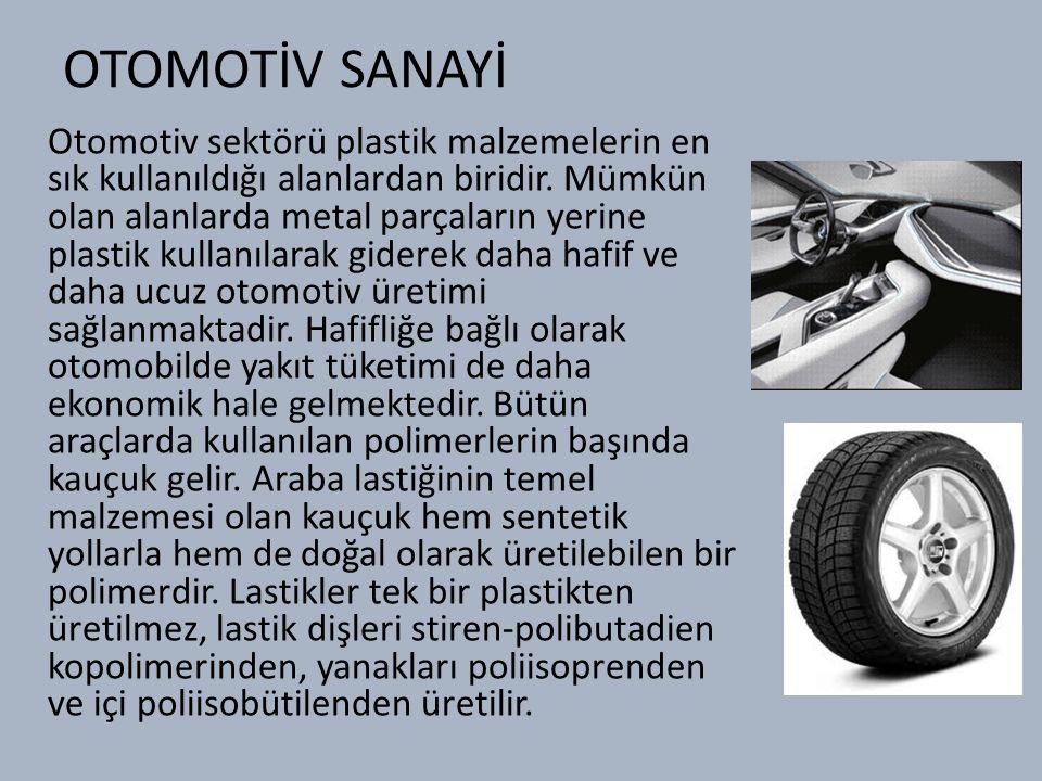 OTOMOTİV SANAYİ