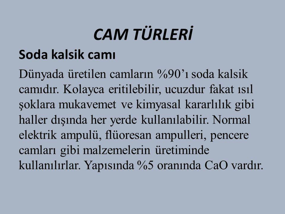 CAM TÜRLERİ Soda kalsik camı