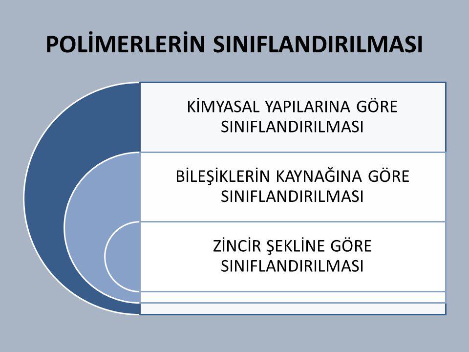 POLİMERLERİN SINIFLANDIRILMASI