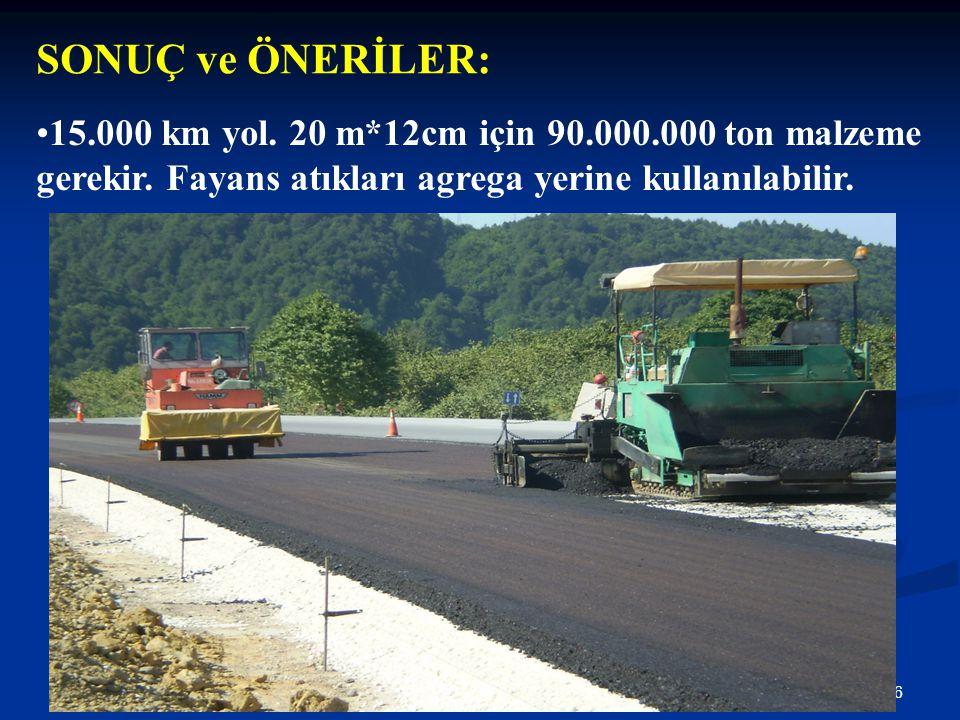 SONUÇ ve ÖNERİLER: 15.000 km yol. 20 m*12cm için 90.000.000 ton malzeme gerekir.