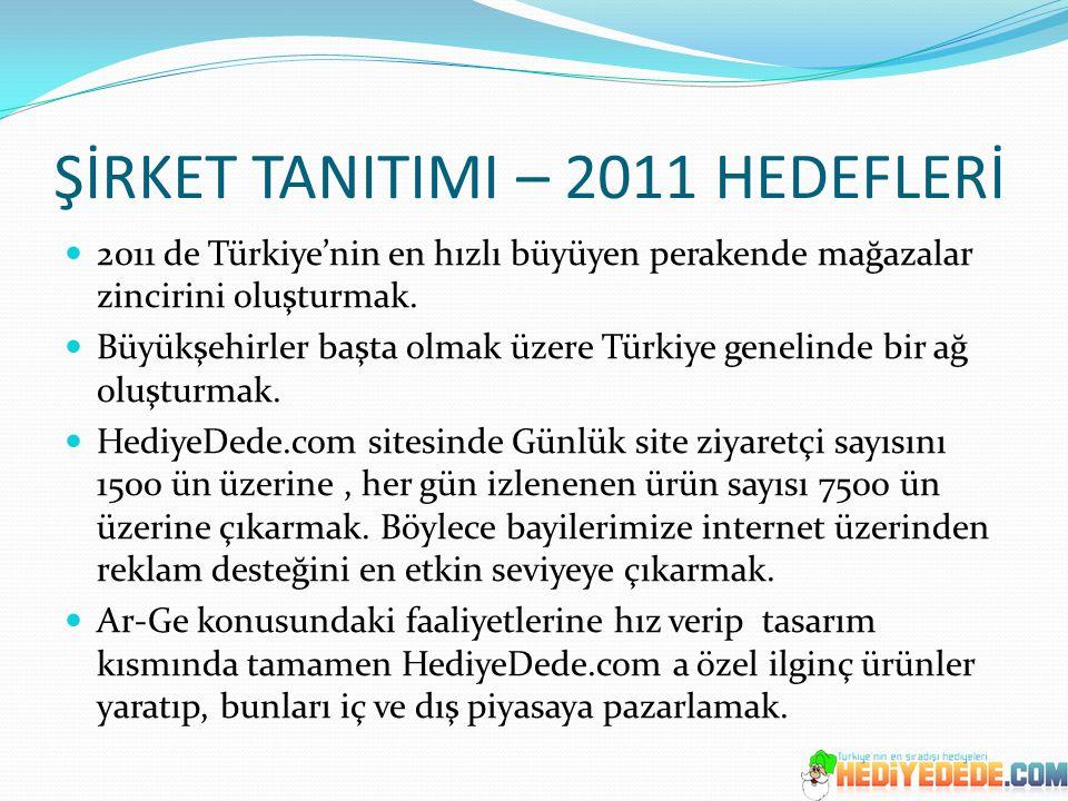 ŞİRKET TANITIMI – 2011 HEDEFLERİ