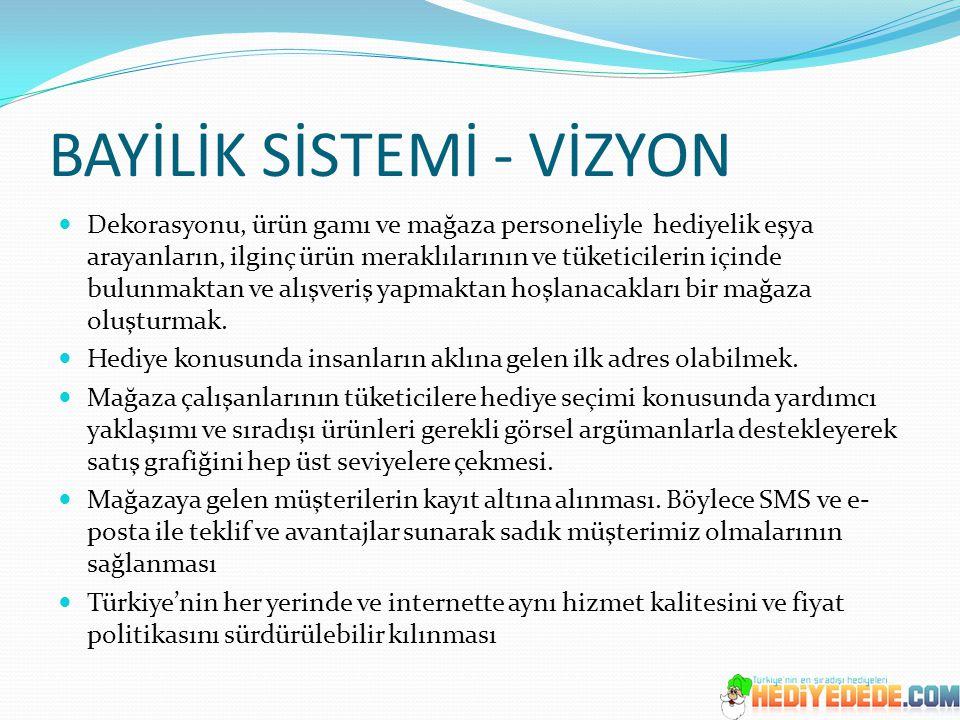 BAYİLİK SİSTEMİ - VİZYON