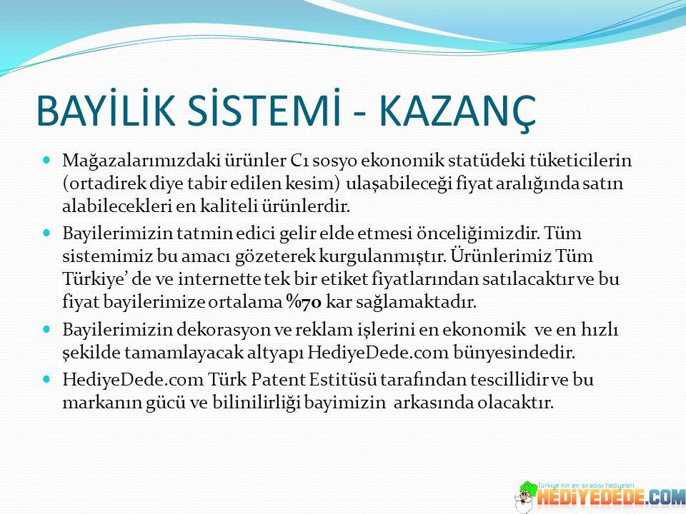 BAYİLİK SİSTEMİ - KAZANÇ