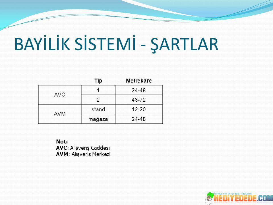 BAYİLİK SİSTEMİ - ŞARTLAR