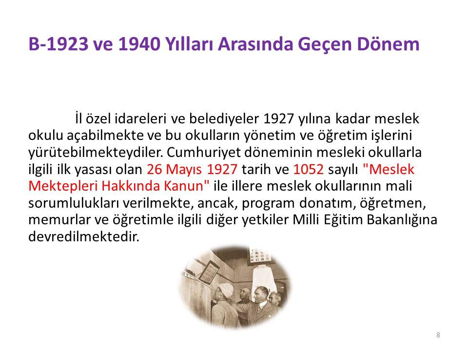 B-1923 ve 1940 Yılları Arasında Geçen Dönem