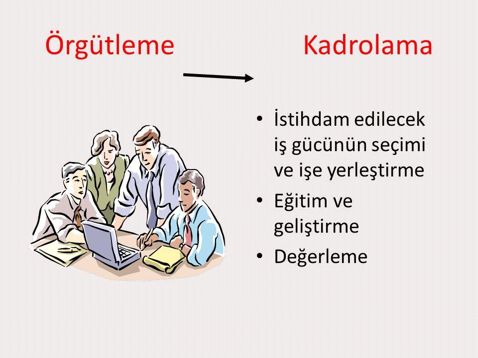 Örgütleme Kadrolama İstihdam edilecek iş gücünün seçimi ve işe yerleştirme. Eğitim ve geliştirme.