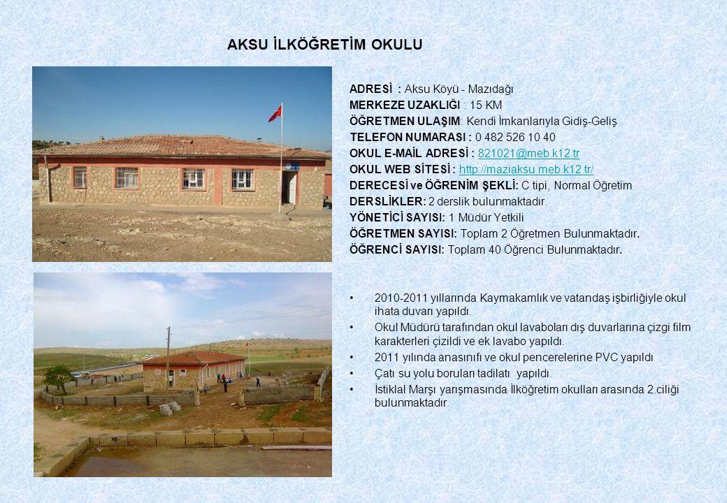 AKSU İLKÖĞRETİM OKULU ADRESİ : Aksu Köyü - Mazıdağı