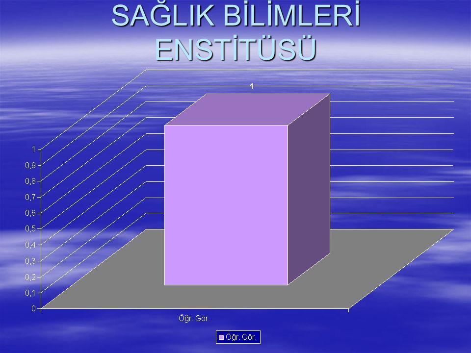 SAĞLIK BİLİMLERİ ENSTİTÜSÜ