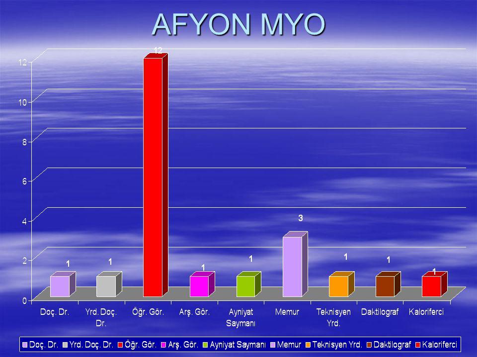 AFYON MYO