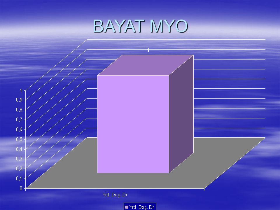 BAYAT MYO