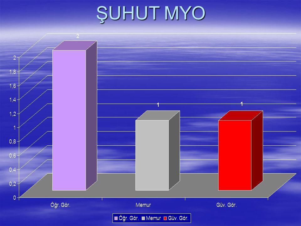 ŞUHUT MYO