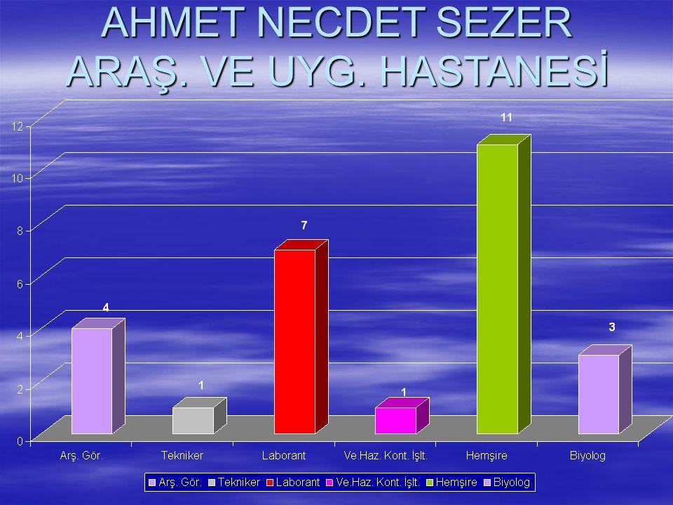 AHMET NECDET SEZER ARAŞ. VE UYG. HASTANESİ