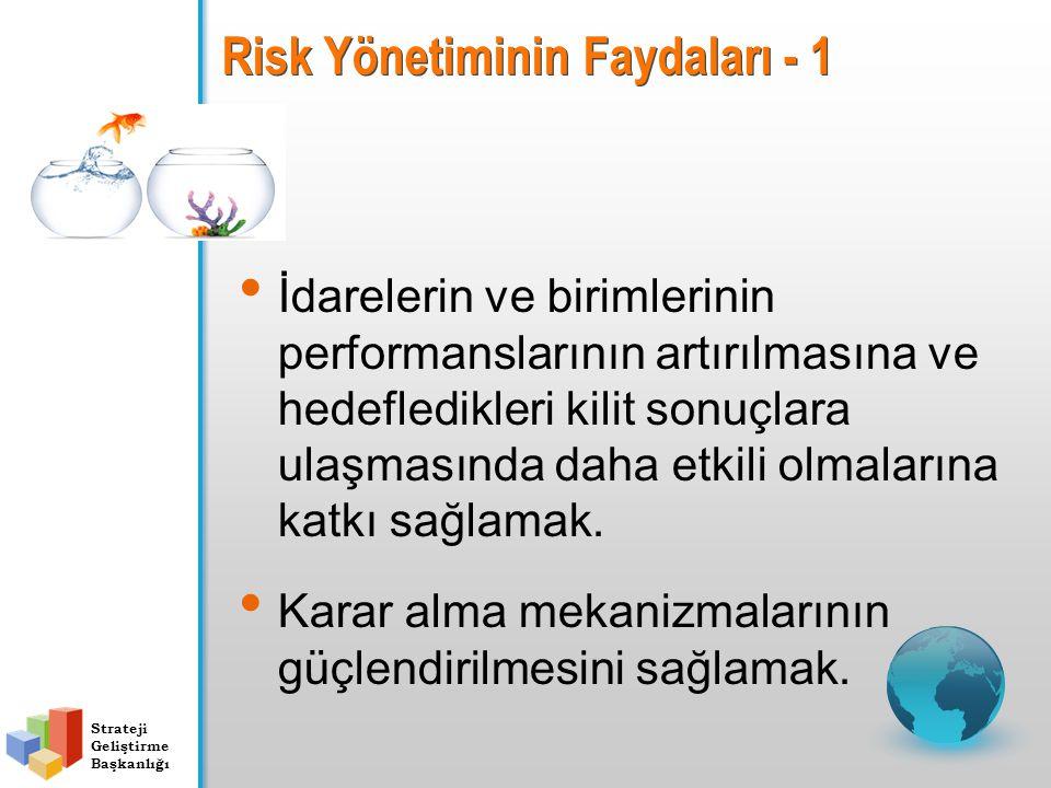 Risk Yönetiminin Faydaları - 1