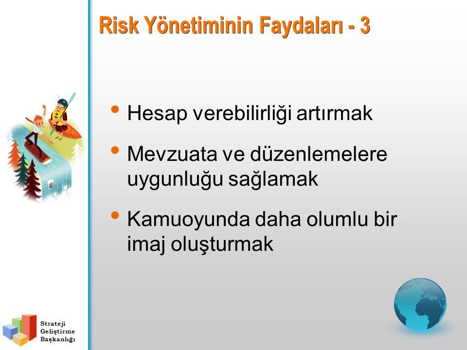 Risk Yönetiminin Faydaları - 3