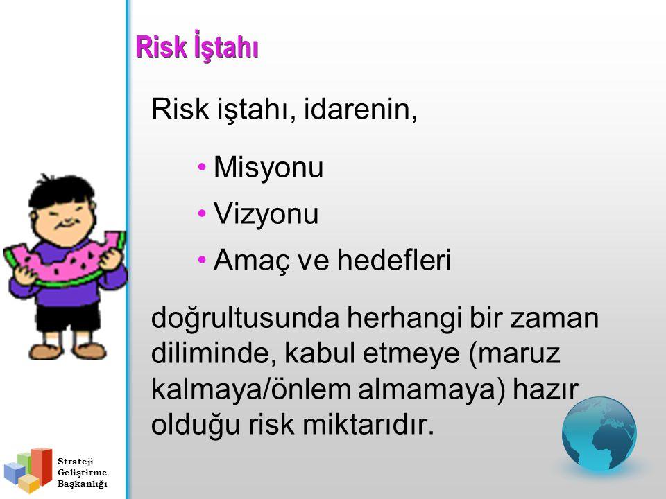 Risk İştahı Risk iştahı, idarenin, Misyonu Vizyonu Amaç ve hedefleri