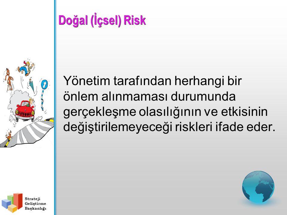 Doğal (İçsel) Risk