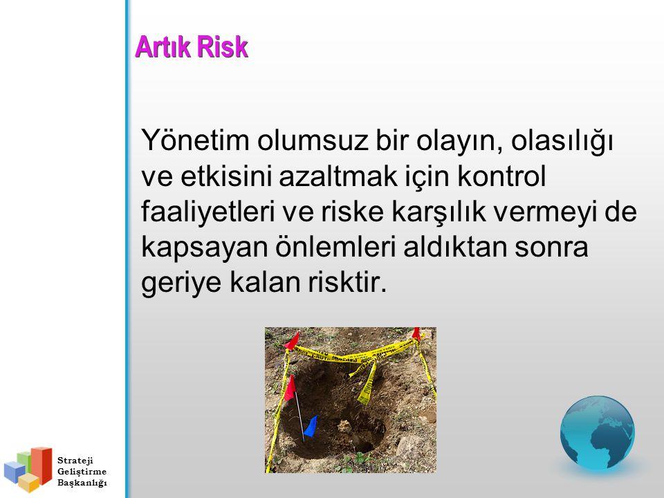 Artık Risk