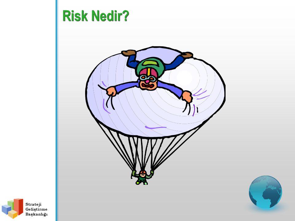 Risk Nedir Strateji Geliştirme Başkanlığı