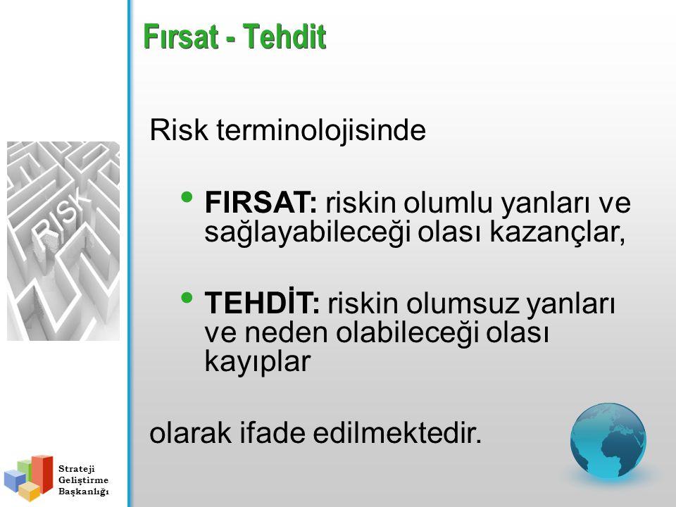 Fırsat - Tehdit Risk terminolojisinde