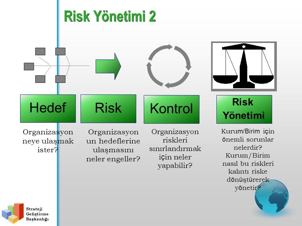 Risk Yönetimi 2 Hedef Risk Kontrol Risk Yönetimi