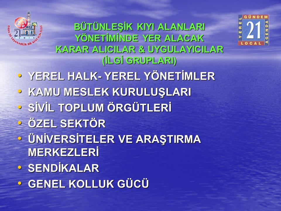 YEREL HALK- YEREL YÖNETİMLER KAMU MESLEK KURULUŞLARI