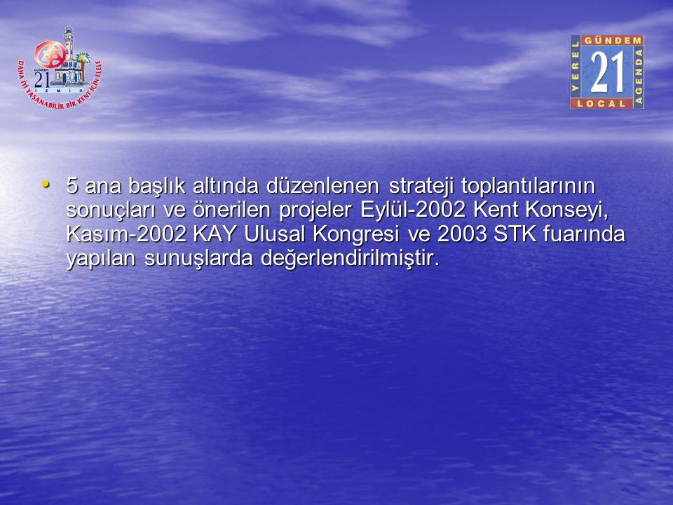 5 ana başlık altında düzenlenen strateji toplantılarının sonuçları ve önerilen projeler Eylül-2002 Kent Konseyi, Kasım-2002 KAY Ulusal Kongresi ve 2003 STK fuarında yapılan sunuşlarda değerlendirilmiştir.