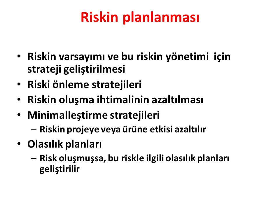 Riskin planlanması Riskin varsayımı ve bu riskin yönetimi için strateji geliştirilmesi. Riski önleme stratejileri.