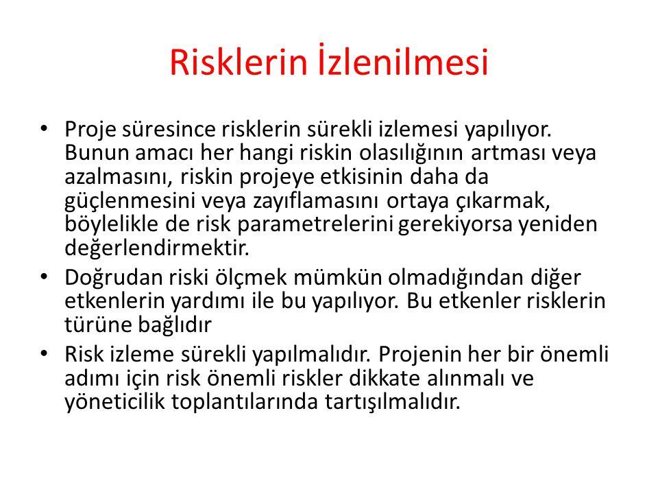 Risklerin İzlenilmesi