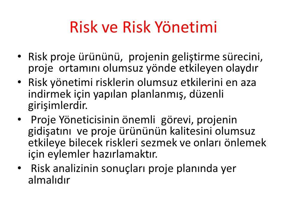 Risk ve Risk Yönetimi Risk proje ürününü, projenin geliştirme sürecini, proje ortamını olumsuz yönde etkileyen olaydır.