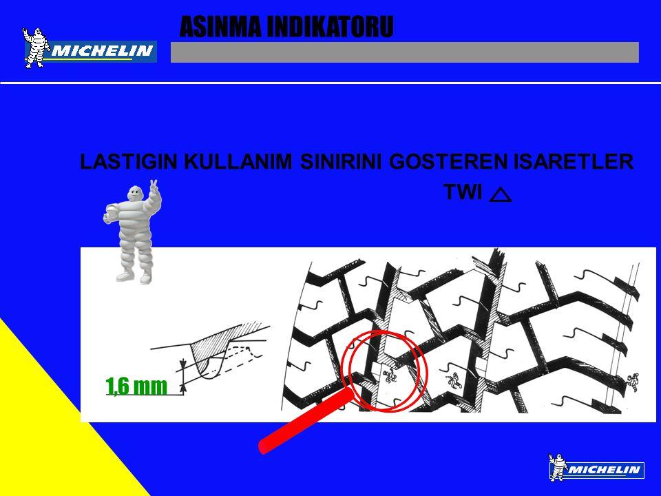 ASINMA INDIKATORU 1,6 mm LASTIGIN KULLANIM SINIRINI GOSTEREN ISARETLER