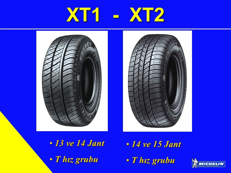 XT1 - XT2 13 ve 14 Jant T hız grubu 14 ve 15 Jant T hız grubu