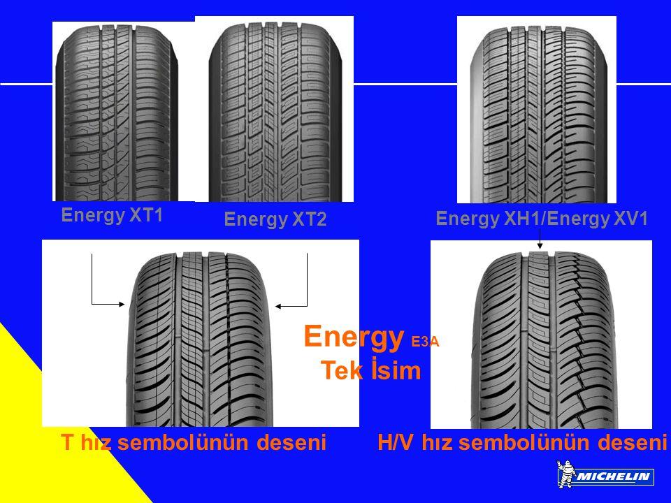 Energy E3A Tek İsim T hız sembolünün deseni H/V hız sembolünün deseni