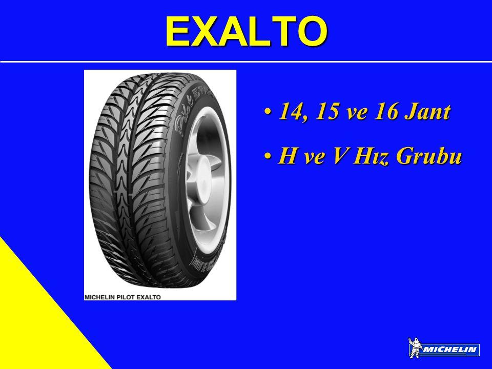 EXALTO 14, 15 ve 16 Jant H ve V Hız Grubu